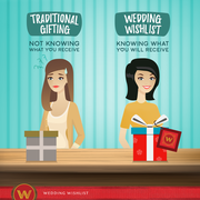 Wedding Wishlist - Gift Registry and Its Benefits to Know for Wedding